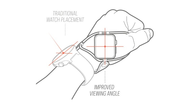 Shift Band Changes your View of your Watch